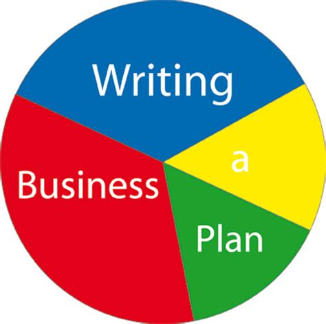 Writing a business plan Business plan guide Barclays