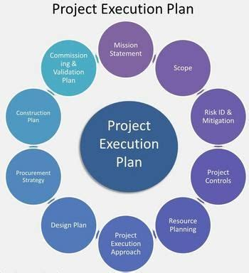 Template for a business plan uk